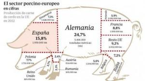 sector-porcino-europeo--644x362